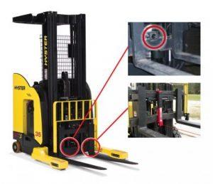 Wireless Forklift Çatal Kamera Sistemleri