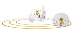 Forklift Kaza Önleme Sistemleri